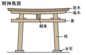 myouzinn torii-09