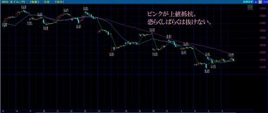 ドル円30