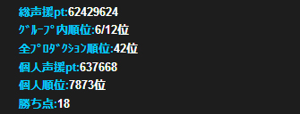 130718 フェス結果