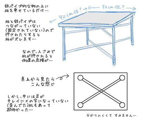 台湾 机の図説