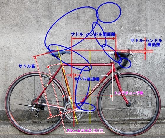 自転車セッティング2