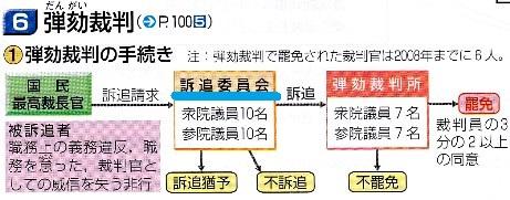 浜島書店 最新図説政経2013