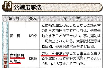 第一学習社 最新政治・経済資料2012 1