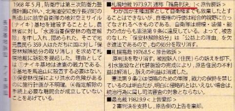 清水書院 資料政治・経済 2012