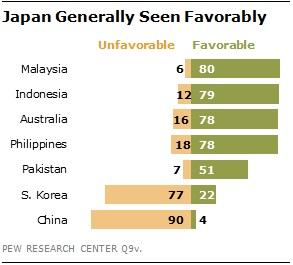 アジア 日本 世論調査