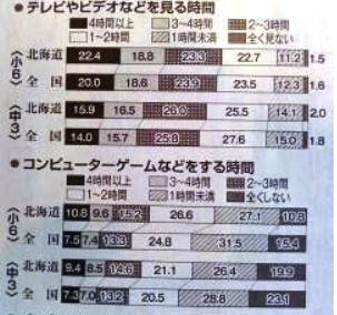 学力検査 遊び時間.jpg