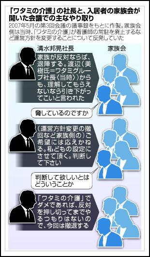 朝日新聞 ワタミの介護 家族会と清水邦晃社長とのやり取り