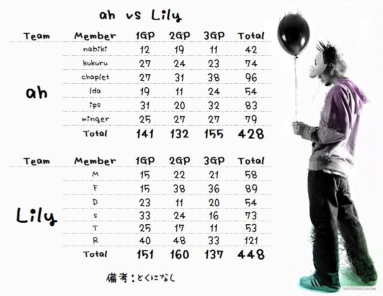 ah x Lily