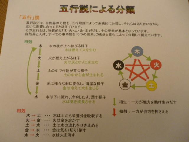 五行 (東洋医学) 003