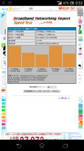 au Android LTE SIM_iPhone5
