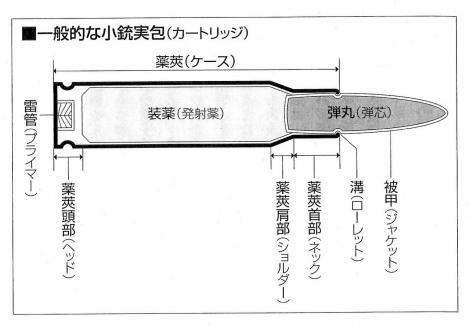 機銃弾内部2