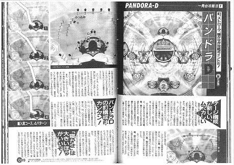 panndoraD記事