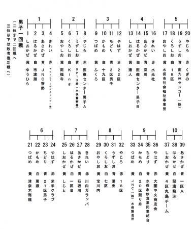kumiawase02.jpg