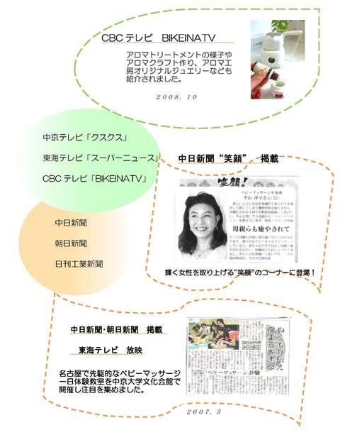 ○メディア 6 - コピー