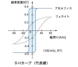B-H.jpg
