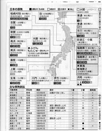 全国の原発マップ