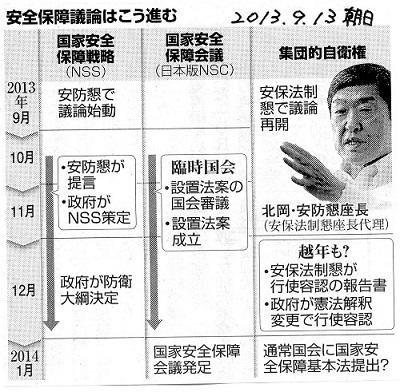 13.9.14朝日・安全保障論議はこう進む - コピー