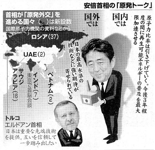 安倍首相の「原発トーク」