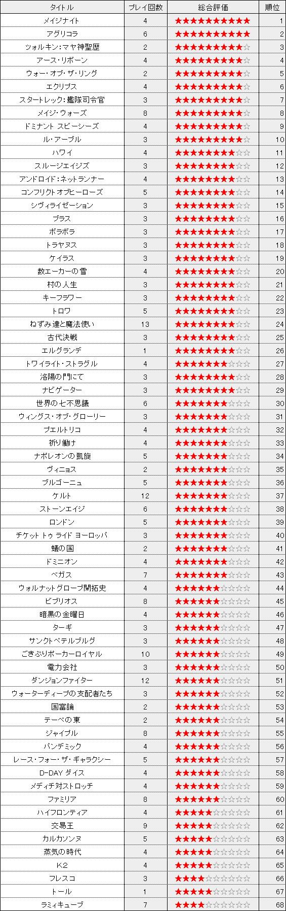 ranking130501.jpg