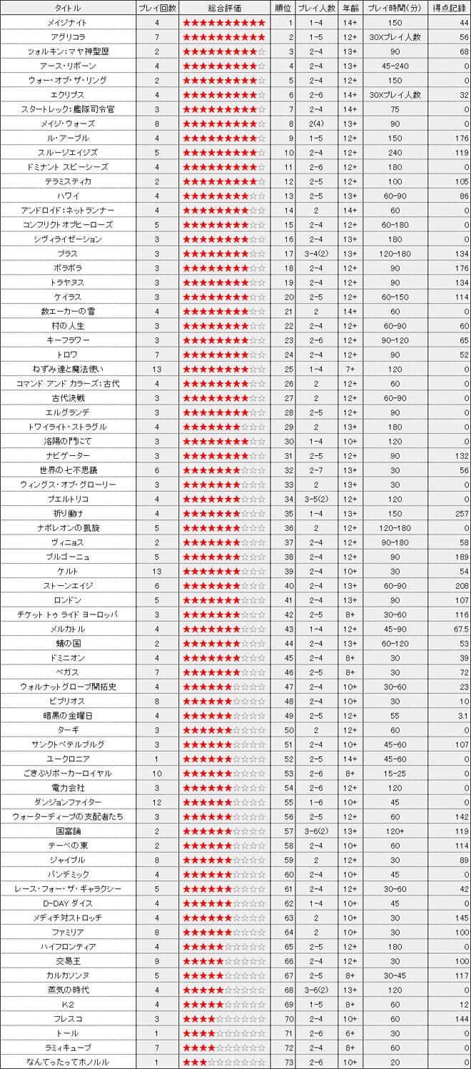 ranking130701.jpg