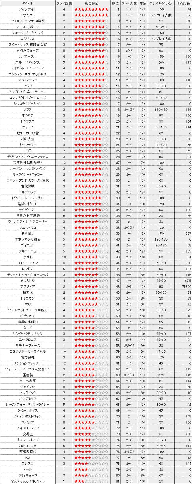 ranking130831_01.jpg