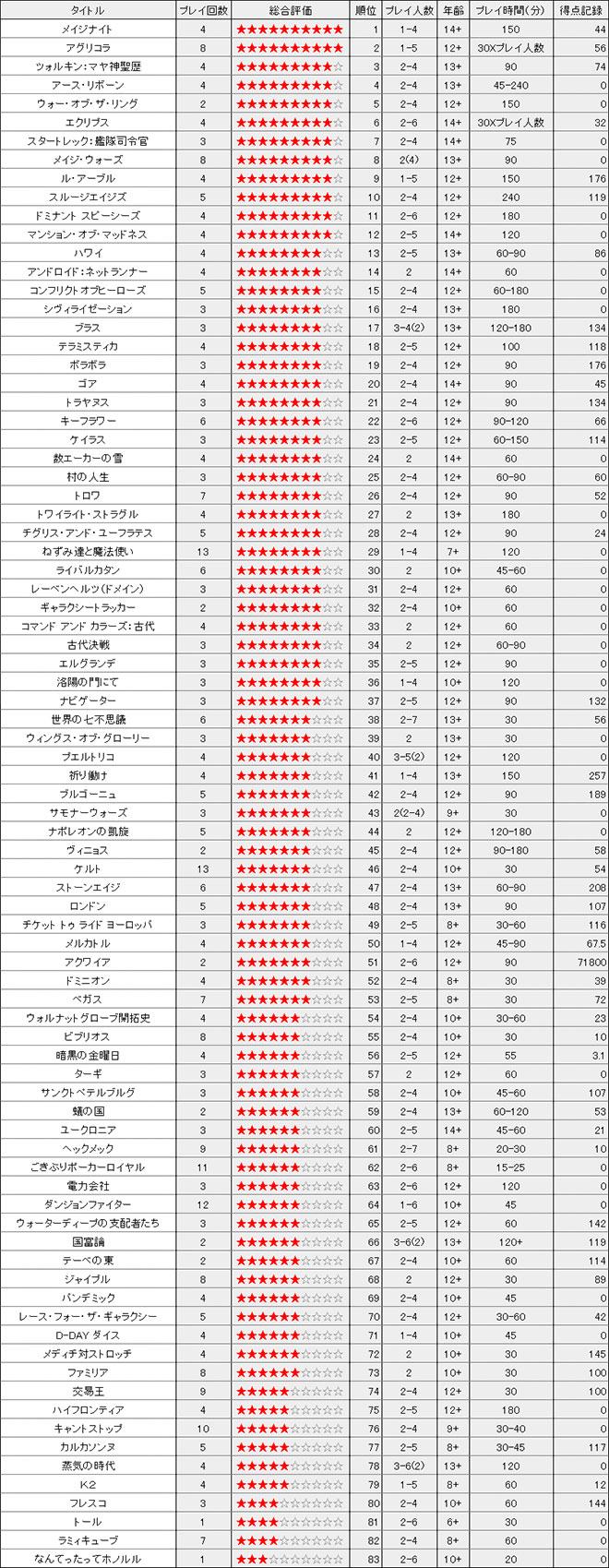 ranking131001_100.jpg