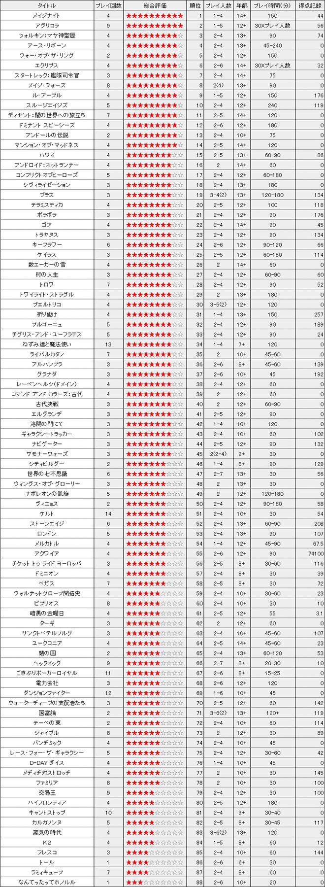 ranking131101_01.jpg