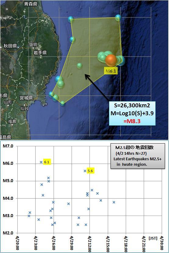 震度の予測444a
