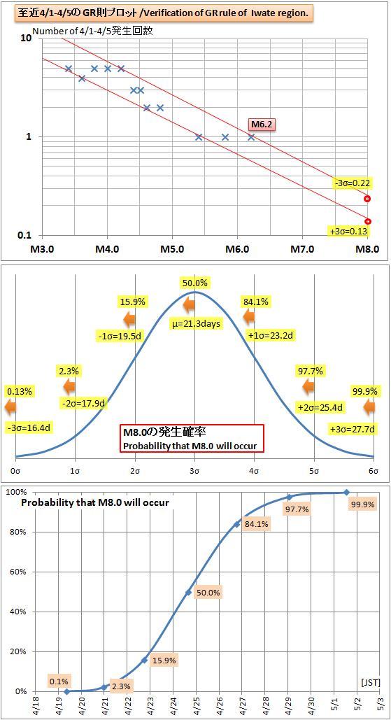 震度の予測444bb3
