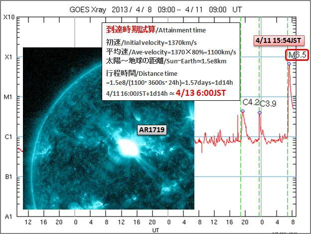 磁気嵐解析1010h2
