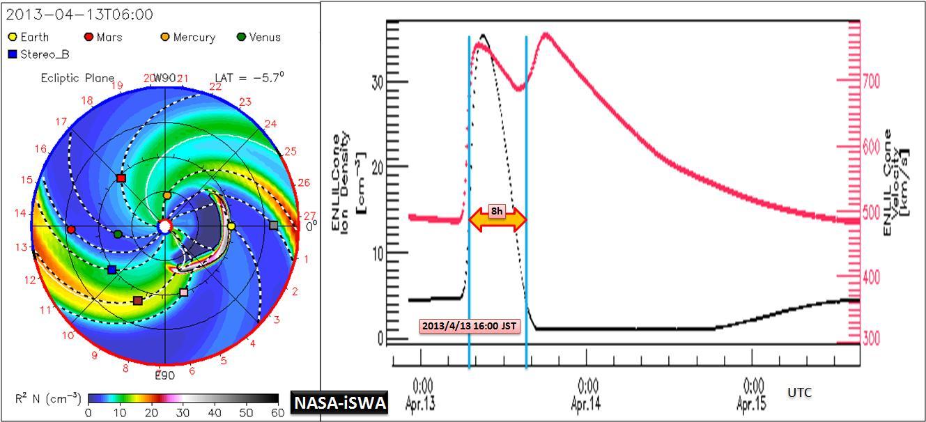 磁気嵐解析1010h6