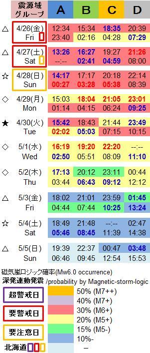 磁気嵐解析1023c
