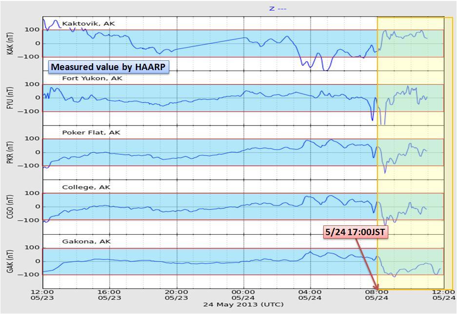 磁気嵐解析1034a