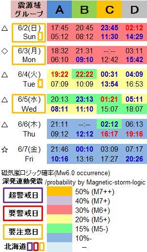 磁気嵐解析1039e