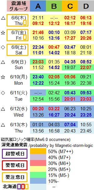 磁気嵐解析1041c