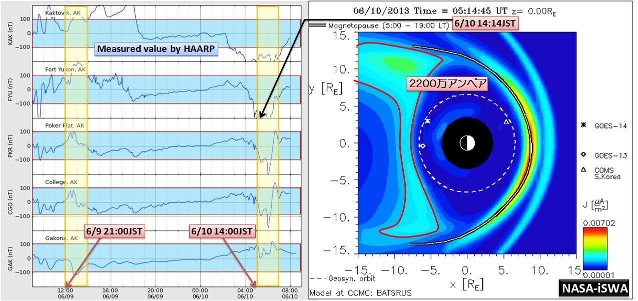 磁気嵐解析1042a
