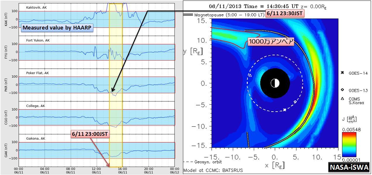 磁気嵐解析1043a