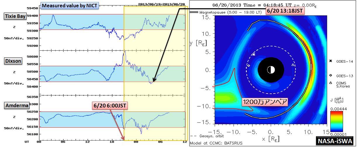 磁気嵐解析1044a