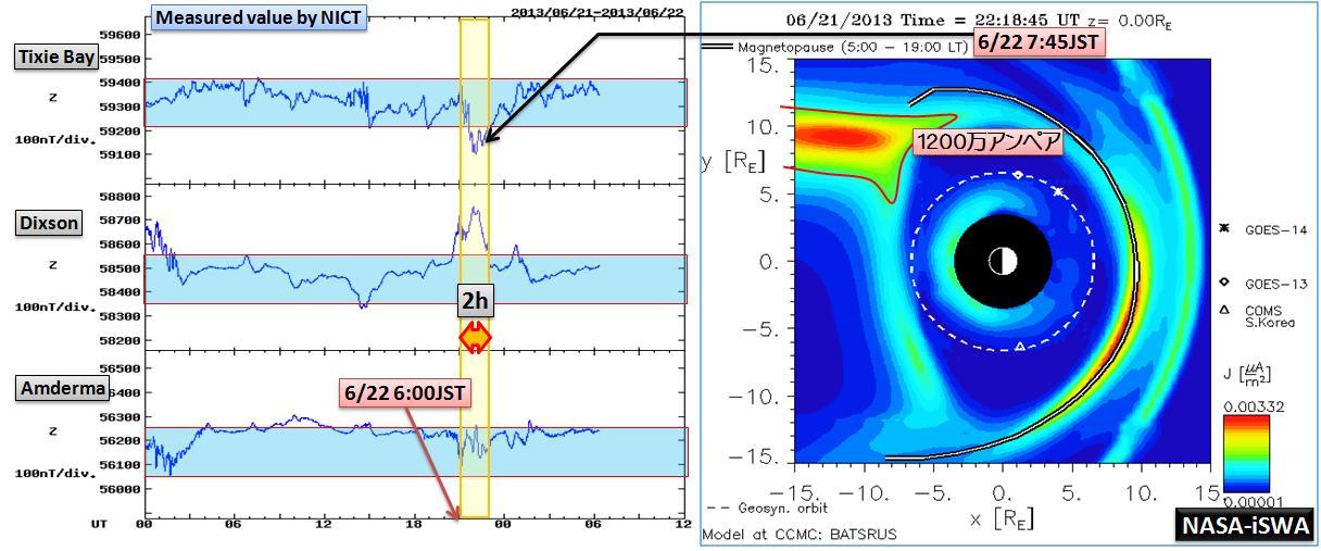 磁気嵐解析1044a3