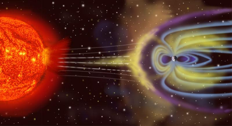 磁気嵐の解説