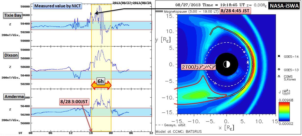 磁気嵐解析1051a5