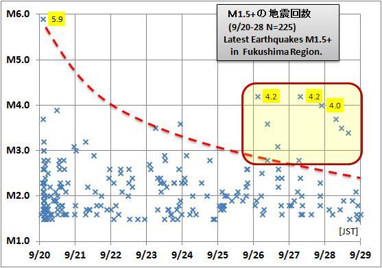 震度の予測435福島GRa