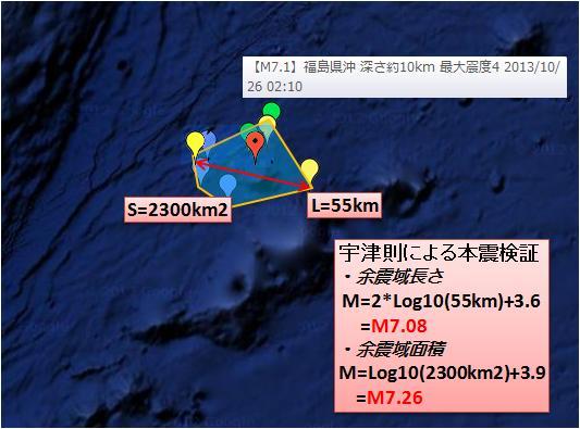 震度の予測433n21k2