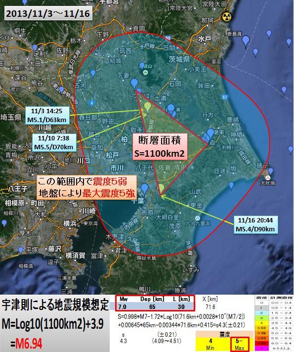 20131116-M7想定