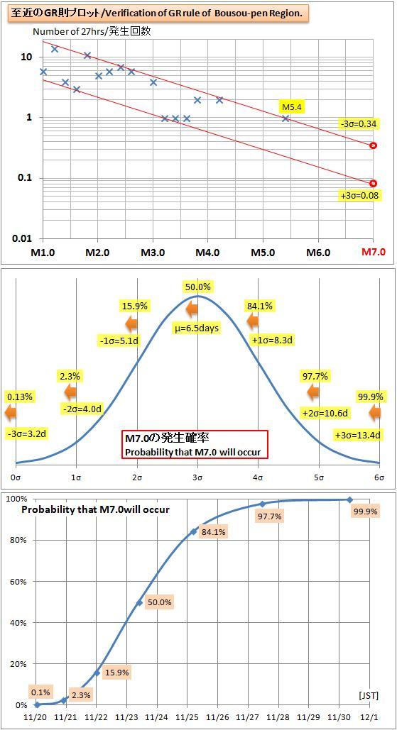 震度の予測434GR千葉b2