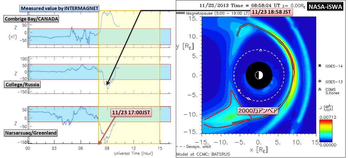 磁気嵐解析1053a10