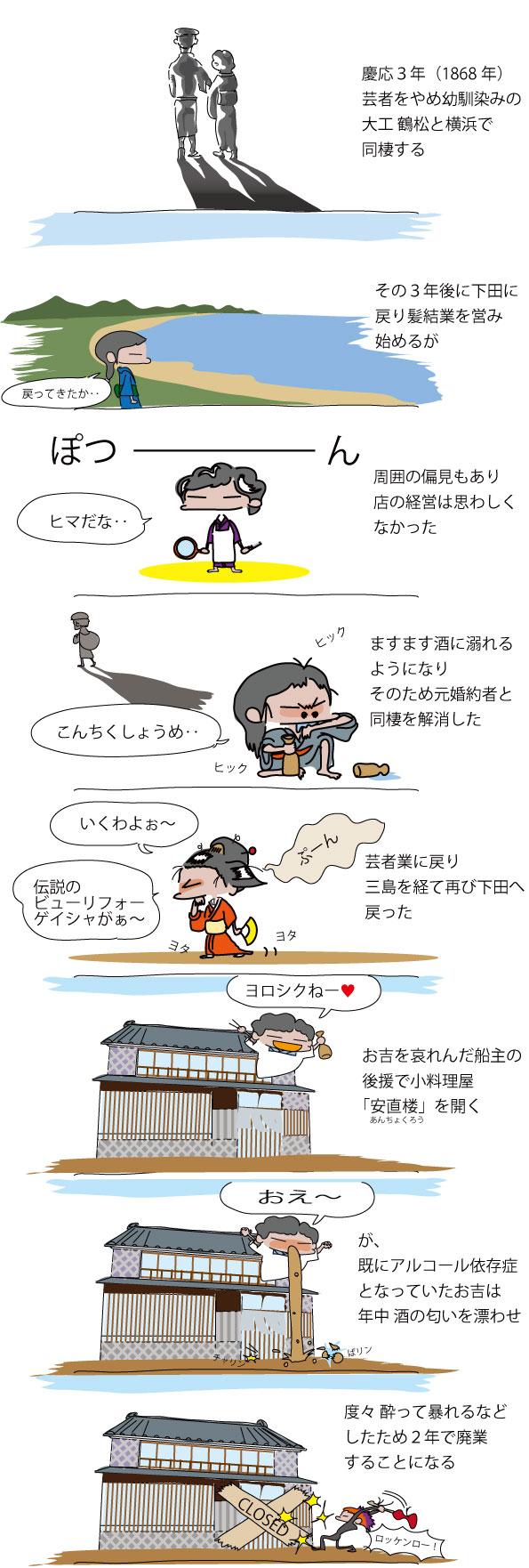唐人お吉4