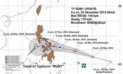 track_of_Typhoon_Ruby.jpg