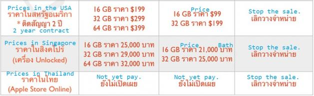 201309iPhone5S-ThaiPrice-2.jpg
