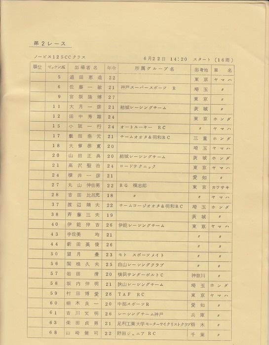 '74年MFJ第3戦筑波サーキット ノービス125cc1